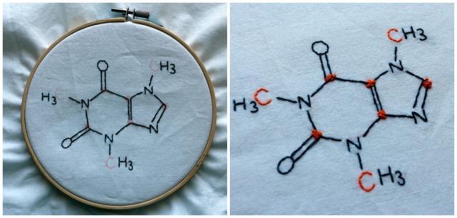 Caffeine stitching